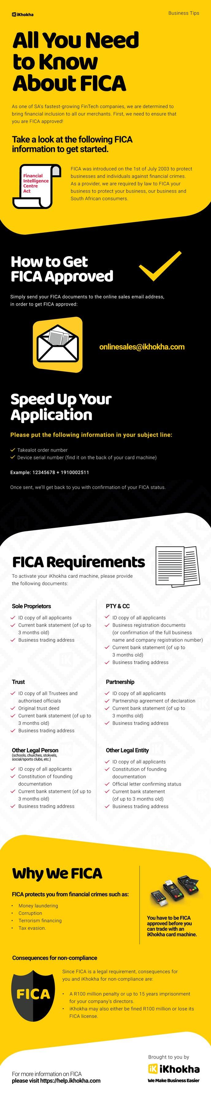 FICA-Infographic_Takealot-1