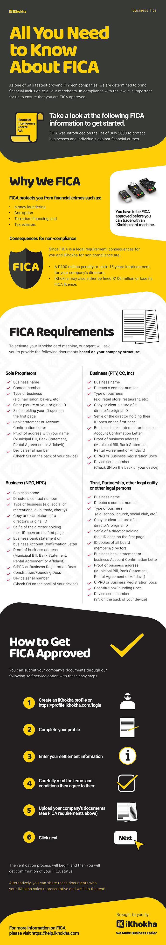 Infographic---What-Is-FICA