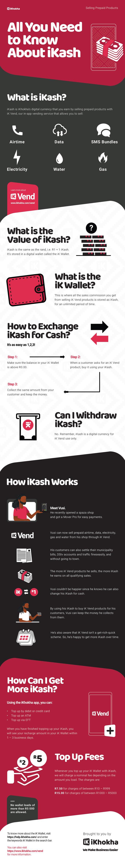 iKash-Infographic_18_01_21